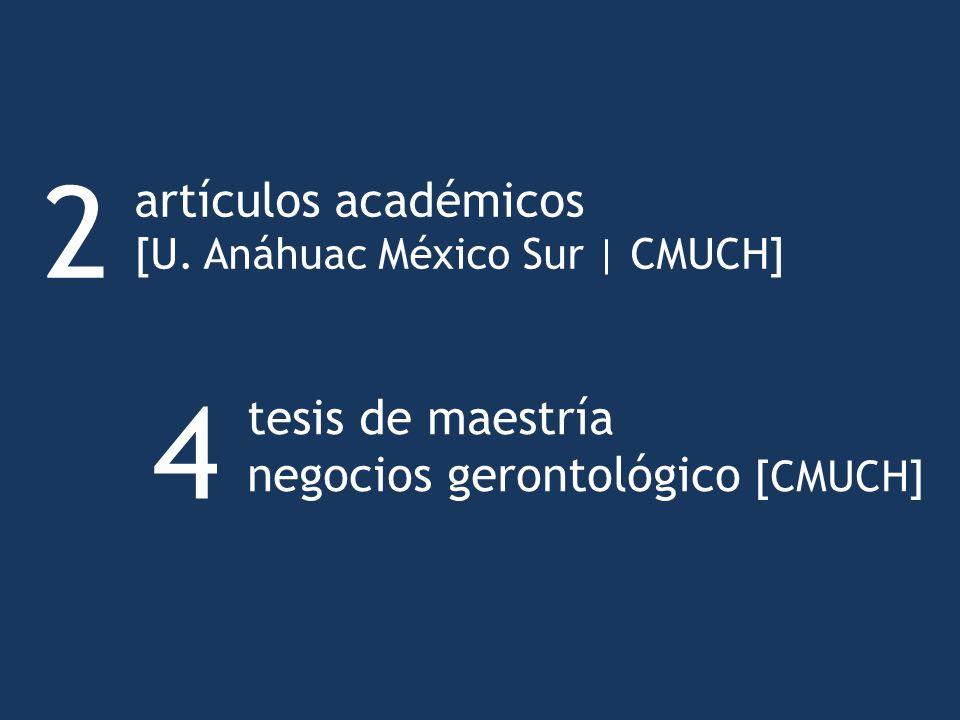 2 4 artículos académicos [U. Anáhuac México Sur | CMUCH]